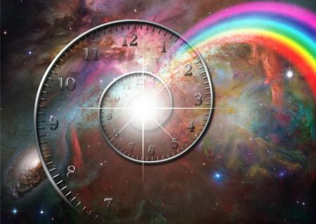 Wrota czasu, podróże w czasie